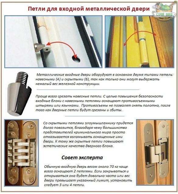 металлическая дверь типы