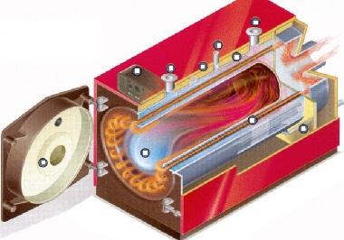 Котел отопления на жидком топливе